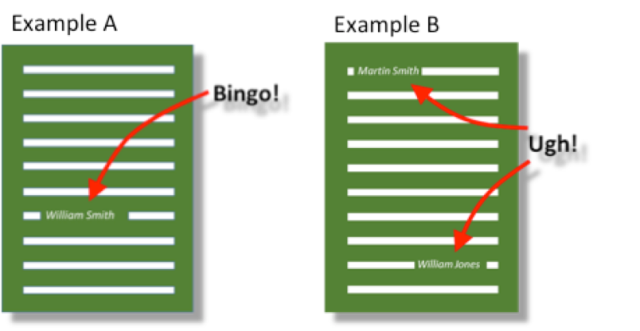 Examples A and B
